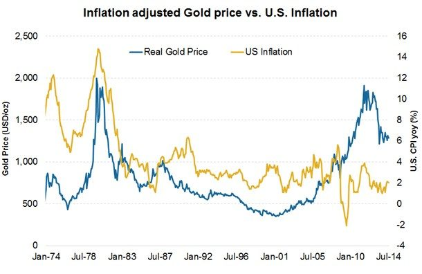 us_inflation